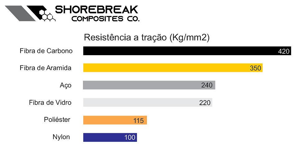 tabela tr.jpg