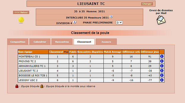 Classement Equipe 2 +35 ans.PNG