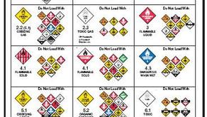 Packaging Requirements for Dangerous Cargo (DG)