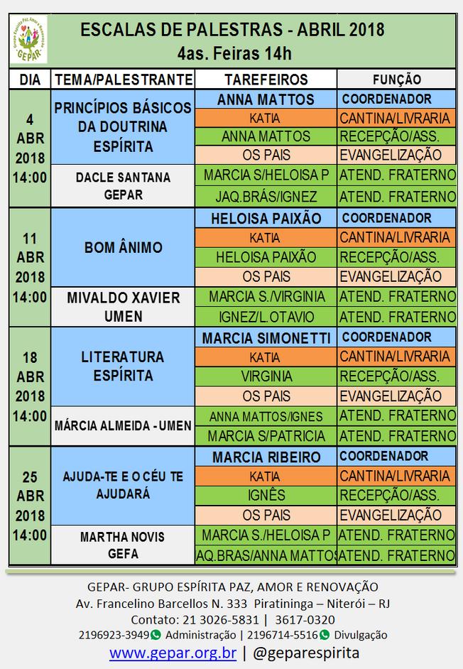 ESCALAS DE PALESTRAS - ABRIL 2018
