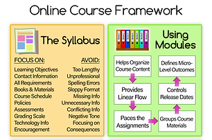 Course Framework-CROP.png