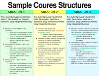 Sample-Structures.png