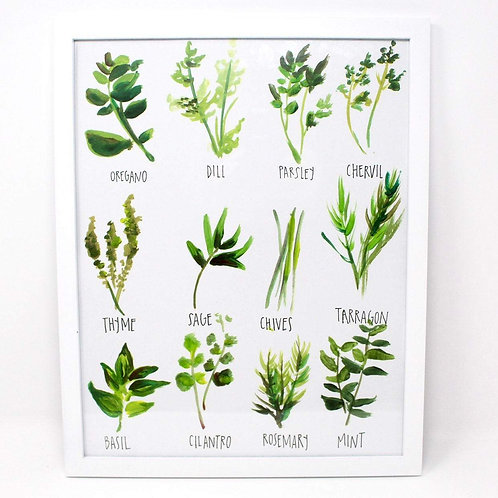 All About Herbs Print
