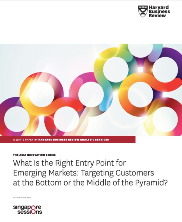 What is the Right Entry Point for Emerging Markets