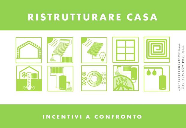 GUIDA RISTRUTTURARE CASA, incentivi a confronto