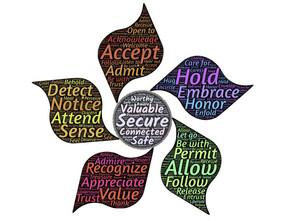איך מפסיקים ביקורת ויחס קשה לעצמי? - ביקורת ותלות הדדית