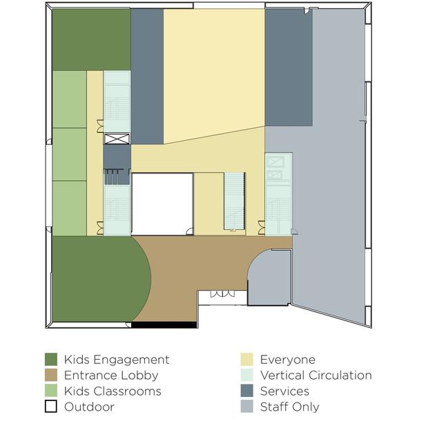 Zoning Diagram - Ground Floor