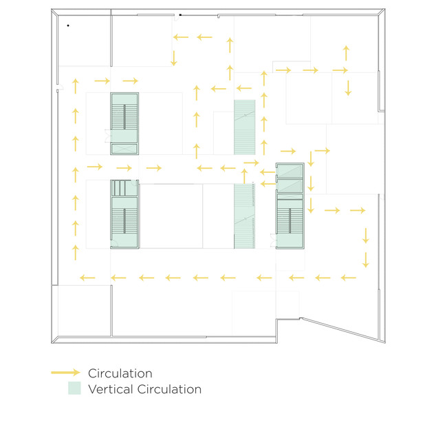 Circulation Diagram - First Floor