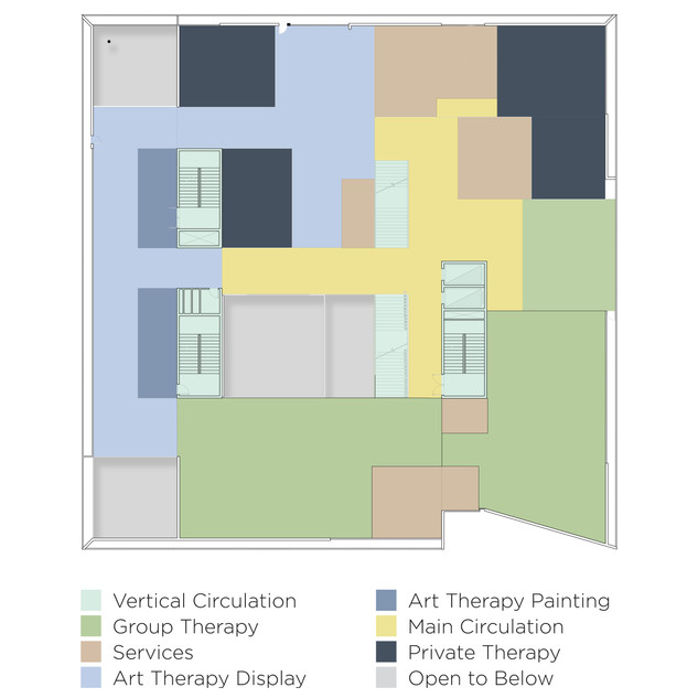 Therapy Spaces Diagram - First Floor