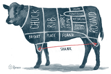 Beef Cut Sheet (USE).png