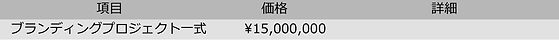 デジタルマーケティング金額.jpg