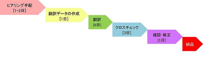 ウェブサイトフロー.jpg