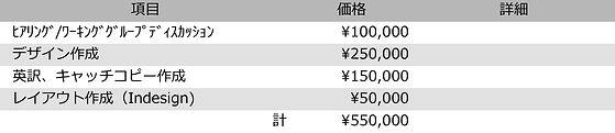 デザイン企画価格表.jpg