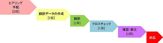 UIフロー画像.jpg