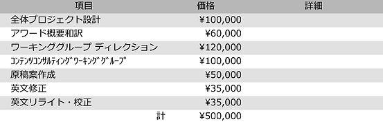 デザインAWD金額.jpg