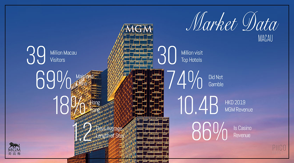 201204_MGM Cotai Spectacle Concept16.png