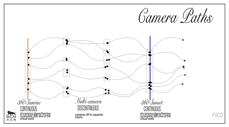 201204_MGM Cotai Spectacle Concept60.png