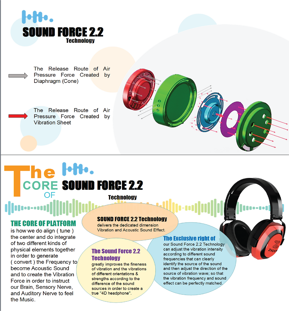 soundforce2.2 photo.png