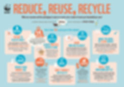 infographic-reduce-reuse-recycle.jpg