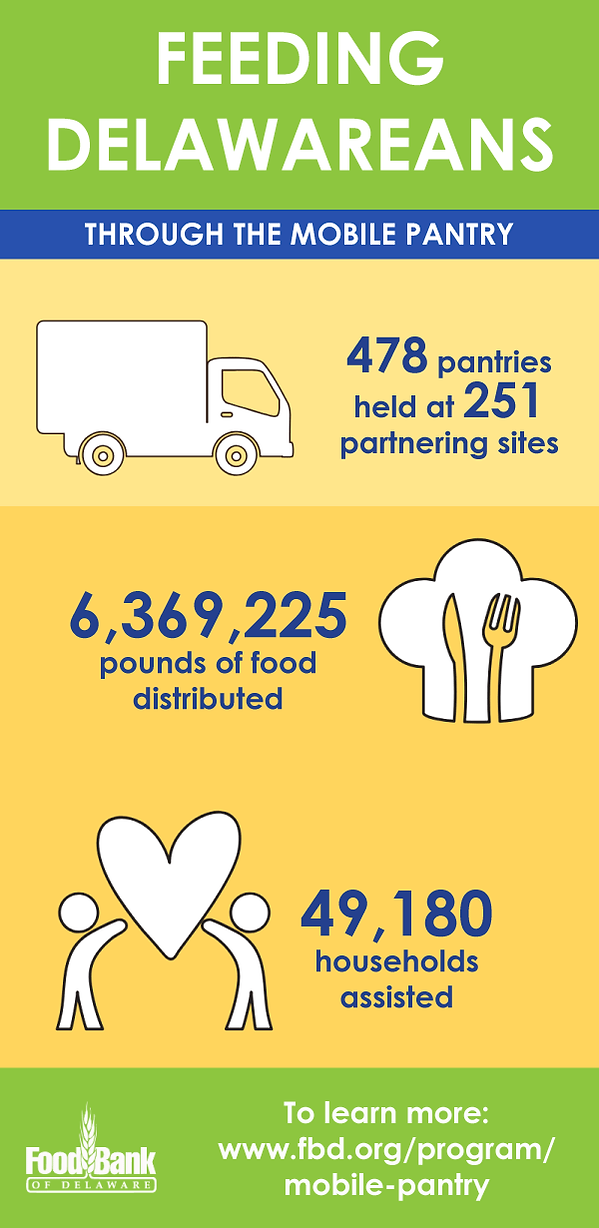 Mobile-pantry-infographic-2020.png