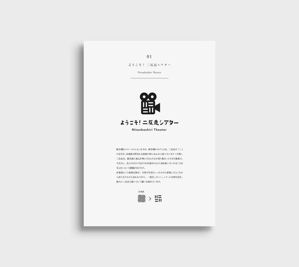 コミュニティシアター・プロジェクト 「みらい座」 ロゴデザイン
