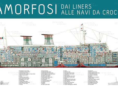 Digital Exhibitions at ItalianLiners.com