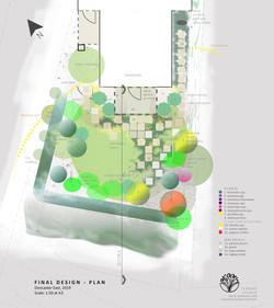 Front garden site plan -Instagram image.