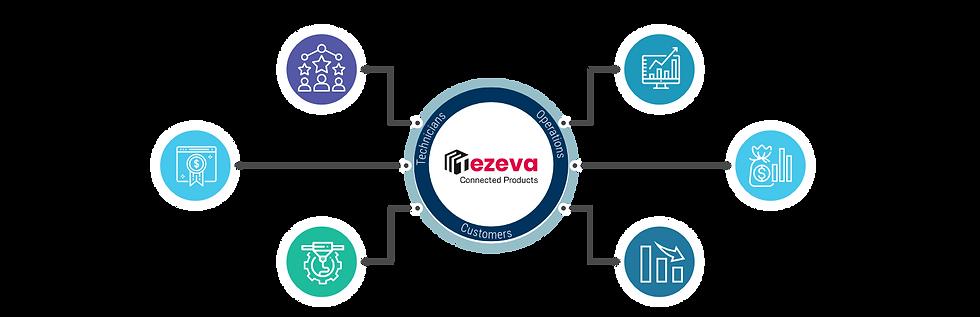 Tezeva-Desktop.png
