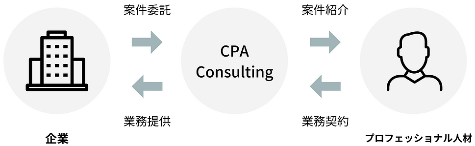 CPA4.png