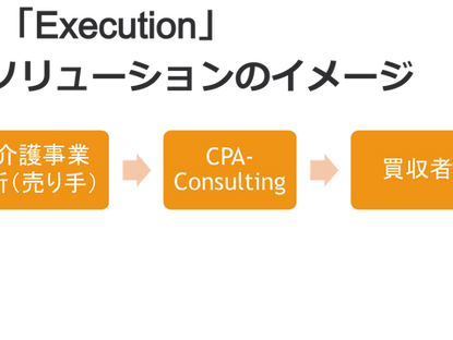 CPA-Consulting、M&A支援・新サービス「Execution」の展開