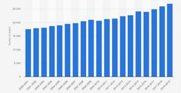 Alberta Average Historical Death Statistics vs. Covid19