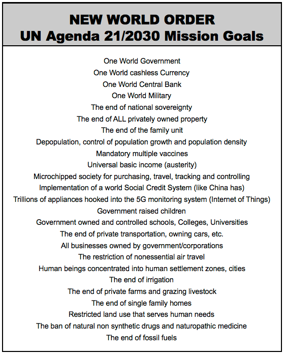Agenda 21 and 2030 Goals.png