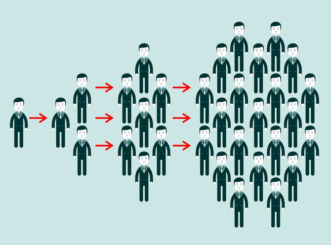 O que é o marketing viral e como incorporá-lo à sua estratégia?