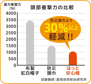graph1_kouhaku.png