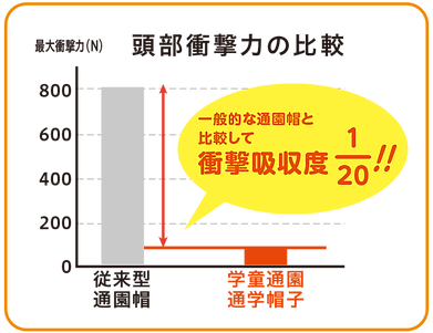gakudoubou_graph.png