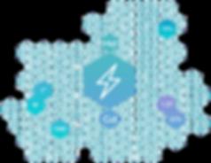 DataChain solution pour BIG DATA d'Adobis Group