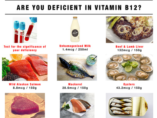 Are you vitamin B12 deficient?