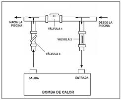 Diagrama de Valvulas Bomba de Calor.png