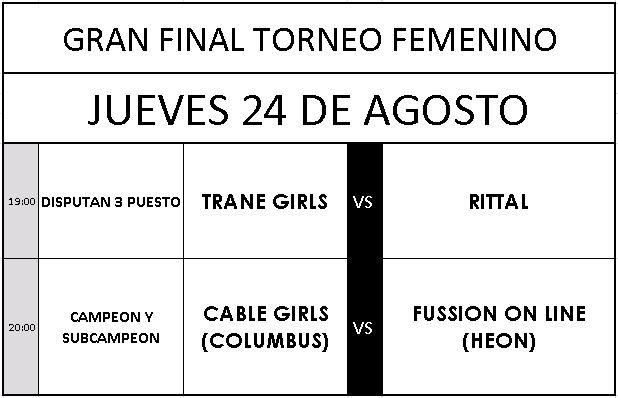 GRAN FINAL CAMPEONATO FÚTBOL FEMENINO PARALELO 108-