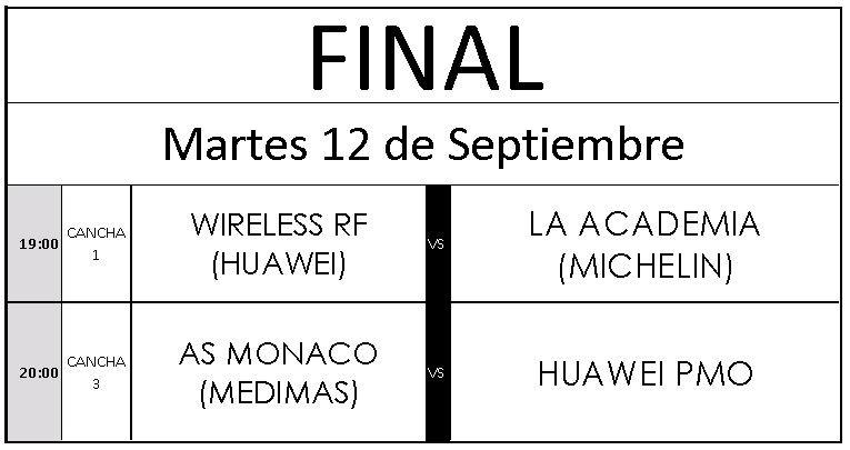 Mañana Gran Final de Participantes de Fútbol 5