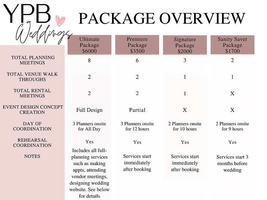 YPB Package Chart (2).png
