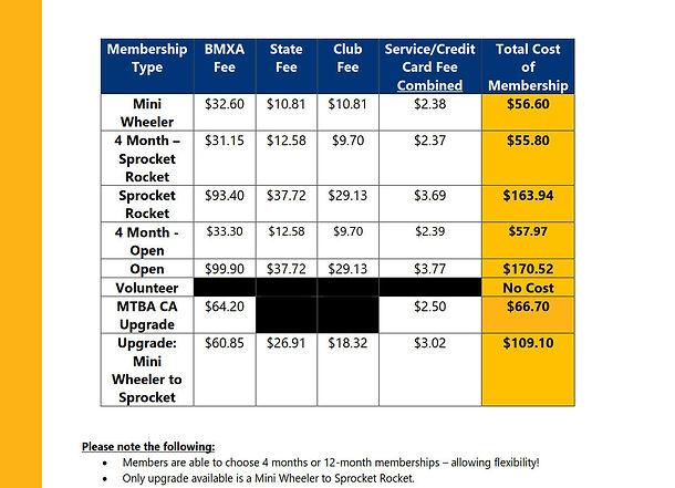 WA Fees - State Breakdown with Transacti