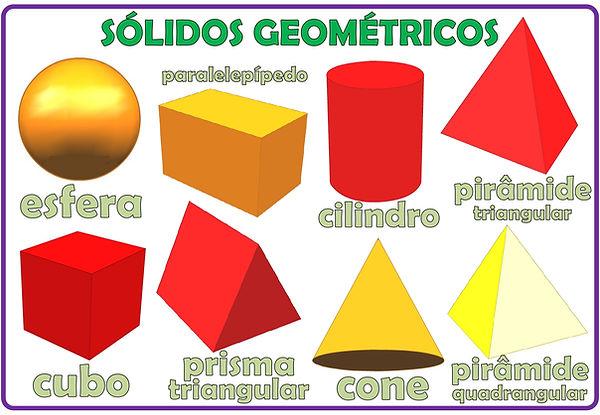 Sólidos Geométricos_page-0003.jpg