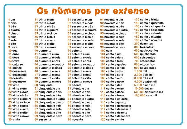 cábula dos números_3_page-0001.jpg