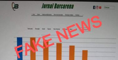 É #FAKENEWS pesquisa eleitoral que usa a imagem do Jornal Barcarena