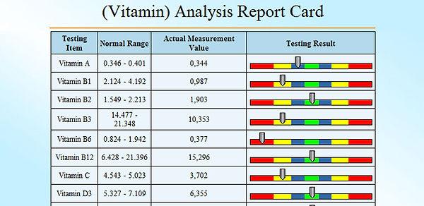 vitaminchart.jpg