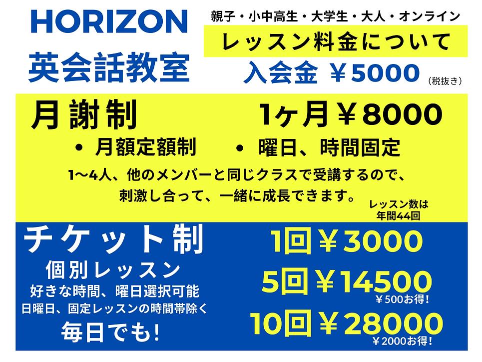 Horizon Pricing.png