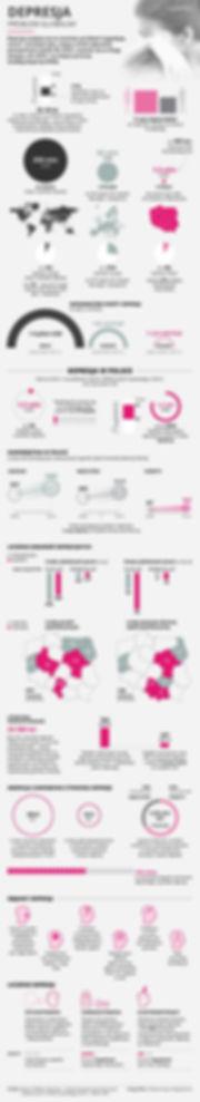 depresja statystyki