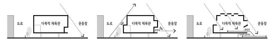 군자초 소스.JPG
