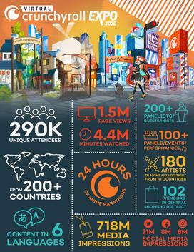 City Illustration Art Direction + Infographic